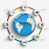 Utazási infographics tervezősablon