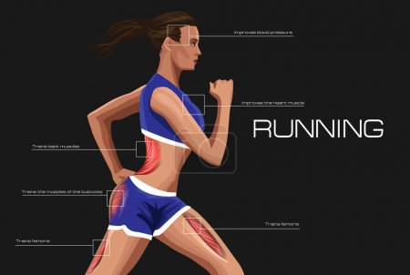 Running woman. Annotation anatomical muscle training