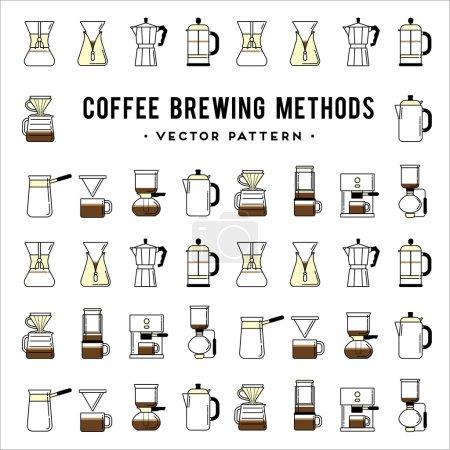 Coffee brewing methods pattern.