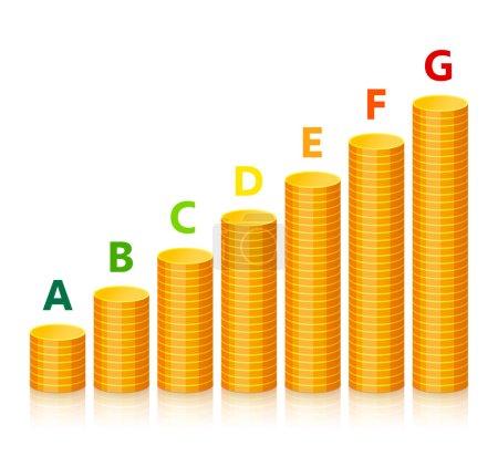Illustration pour Marquages d'efficacité énergétique et piles de pièces d'or augmentant en fonction de la consommation d'énergie et de ses coûts. Concept d'économie d'énergie et de consommation d'énergie - image libre de droit