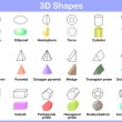 Learning the 3D shapes for kids...