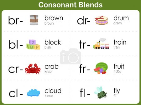 Consonant Blends Worksheet for kids