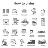 How to order - shopping process of purchasing