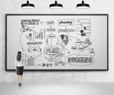 Businesswoman drawing business scheme on white board. Concrete background, three lamps above. Back view. Concept of starting business.