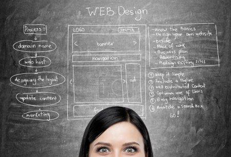 Photo pour Gros plan de la tête et des yeux féminins avec plan de conception web sur tableau noir en arrière-plan - image libre de droit