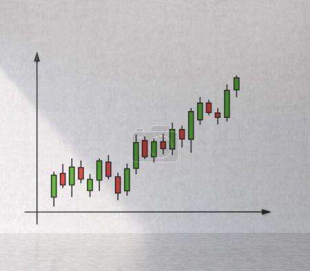 drawing stock chart