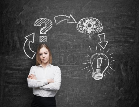 Business lady is constructing a decision making procedure. The consequence of decision making process are drawn on the wall.