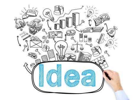 Having a new idea