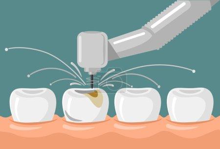 Vector dental flat illustration