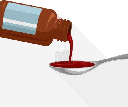 Liquid medicine. Vector flat illustration