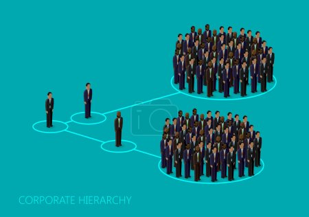 Corporate hierarchy struct