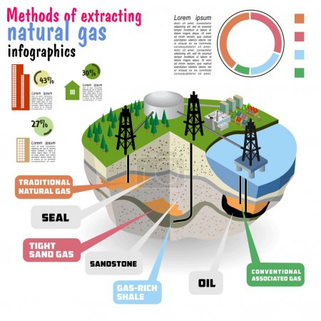 Schematic geology of natural gas resources.