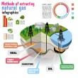 Diagram showing the geometry of conventional and u...