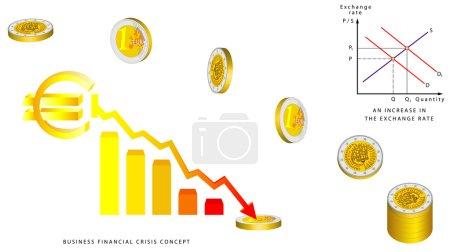 Euro-Münzen fallen