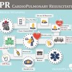 CPR ( Cardiopulmonary resuscitation ) icon ( flat ...