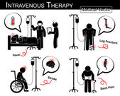 Set of vector stick man : patient with multiple disease with intravenous fluid ( flat design  Black white style )( Medical and Science concept )( Fever  Leg fracture  Stroke attack  Low back pain)