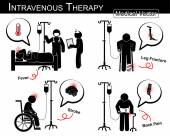 Set of vector stick man : patient with multiple disease with intravenous fluid ( flat design , Black white style )( Medical and Science concept )( Fever , Leg fracture , Stroke attack , Low back pain)