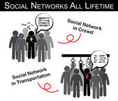 Social networks all lifetime ( man chat with someone in crowd , transportation and ignore everything ) ( addict social network )