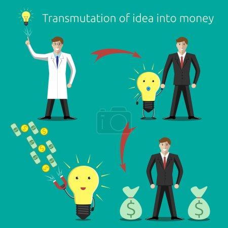 Idea transmuting into money