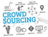 Crowdsourcing concept vector illustration
