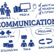 Communication concept - chart with keywords and ic...