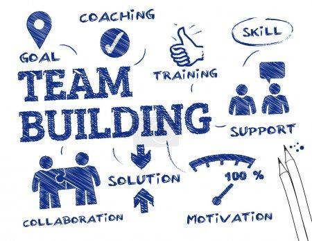 Illustration pour Concept Team Building - graphique avec des mots clés et des icônes - image libre de droit