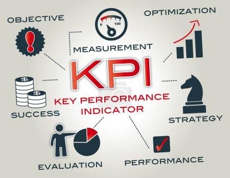 Illustration pour KPI - a performance indicator or key performance indicator is a type of performance measurement - image libre de droit