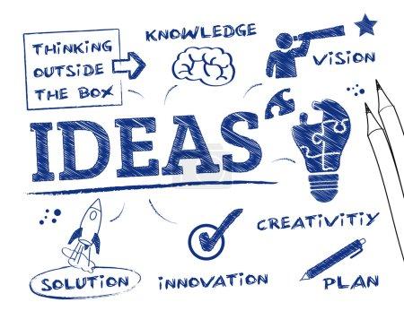 Illustration pour Idées - graphique avec les mots-clés et les icônes - image libre de droit