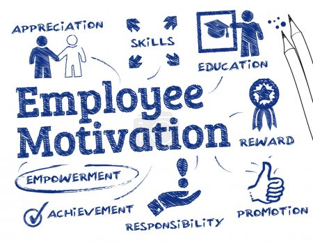 Illustration for Employee motivation - chart with keywords and icons - Royalty Free Image