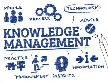Illustration for Knowledge Management. Chart with keywords and icons - Royalty Free Image