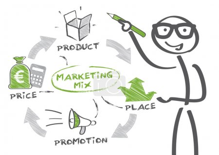 Man drawing marketing strategy concept. Keywords a...