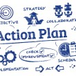 Action Plan. Chart with keywords and icons...