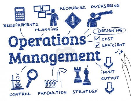 operations management.