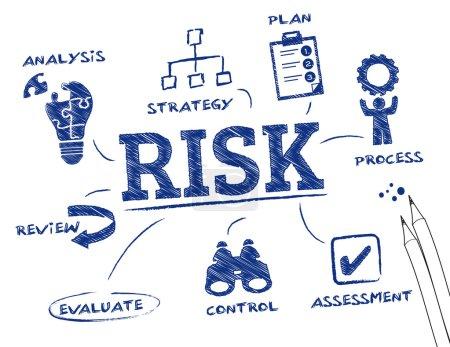 Illustration pour Des risques. Graphique avec les mots-clés et les icônes - image libre de droit