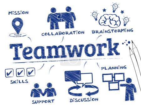 Illustration pour Concept de travail d'équipe. Graphique avec des mots clés et des icônes - image libre de droit