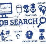 Постер, плакат: Job search concept