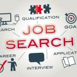 Постер, плакат: Job search infographic