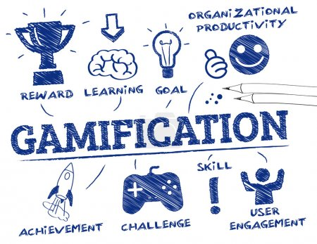 Illustration for Gamification. Chart with keywords and icons - Royalty Free Image