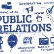 Public relations. Chart with keywords and icons...