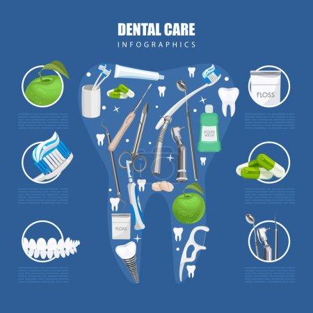 Illustration pour Soins dentaires, traitement dentaire, processus de carie, outils dentaires - image libre de droit