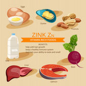 Zinc Vitamins and minerals foods Vector flat icons graphic design Banner header illustration