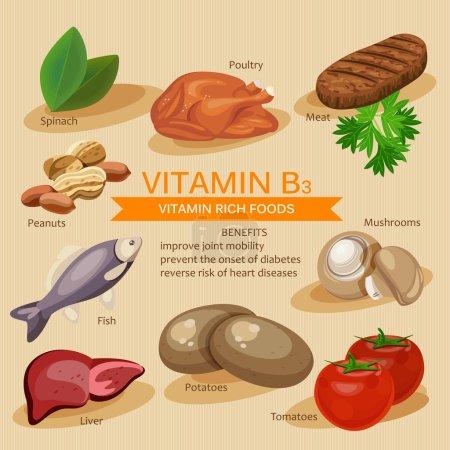 Vitamins and Minerals foods Illustration....