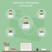 Freelance infographics Photographer avatars modern workspace Cartoon vector illustration