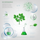 Bio infografika