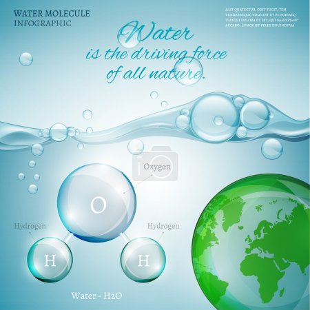 04 Water molecule