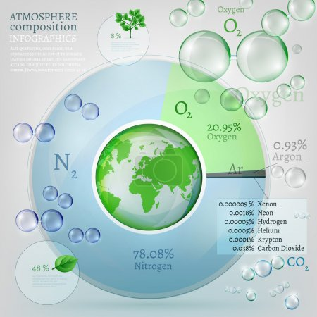 Illustration for The illustration of beautiful bio infographics with atmosphere composition scheme. Ecology set with oxygen, nitrogen and carbon dioxyde molecules. - Royalty Free Image