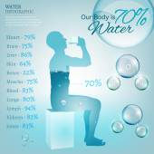 Water is the driving force of all nature Vector illustration of bio infographics with water molecule in transparent style Ecology and biochemistry concept with sitting man Drink more water