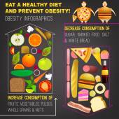 Vector illustration of healthy diet for the overweight man in the You are what you eat concept Editable image useful in obesity placard poster infographics and brochure design in cartoonish style
