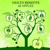 Apple Health Benefits 02 A