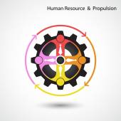 Human resource and business & industrial propulsion concept